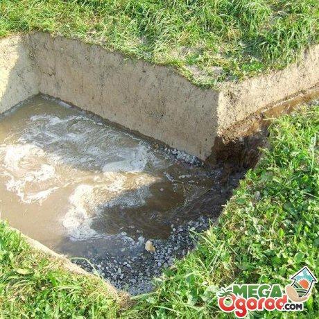 Отток воды в приямок