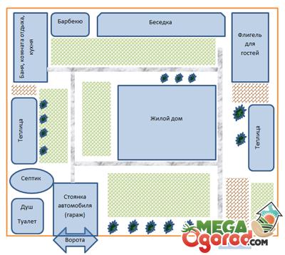 Схема расположения зданий на участке фото 383
